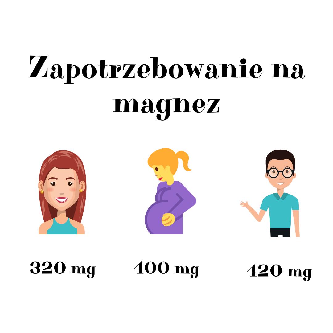 magnez3
